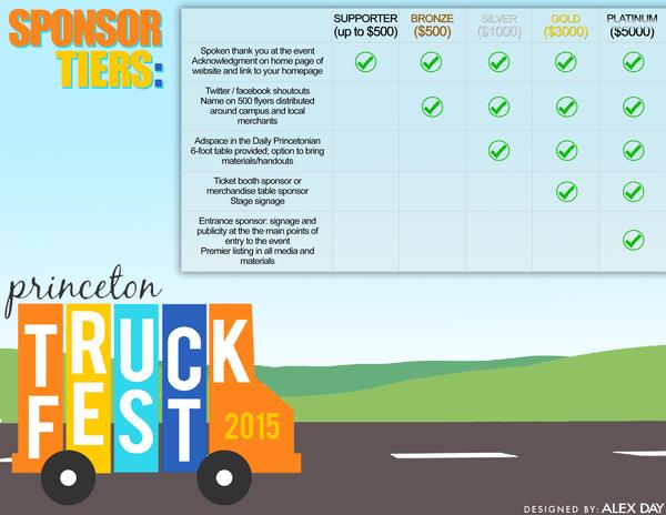 Truckfest_sponsorship